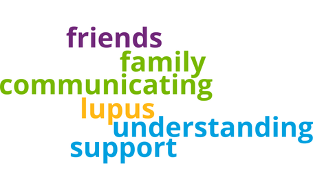 Sharing the Journey: Telling Others About Lupus | Lupus Foundation